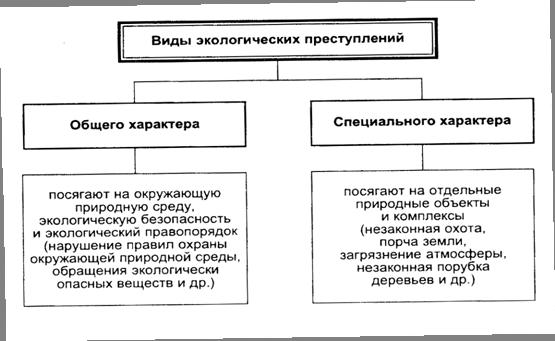 [1] Бринчук М.М. Экологическое