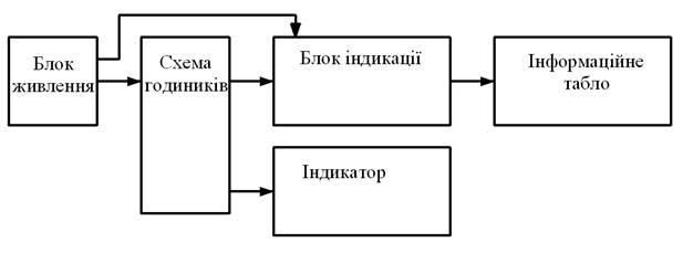 схема електронних