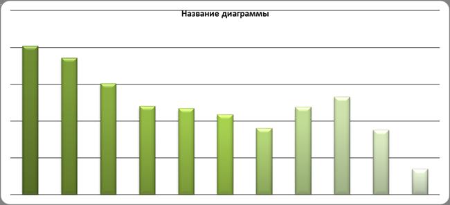 База рефератов Курсовая работа Уровень и качество жизни  Специалисты отмечают что существует оптимальный уровень инфляции который безопасен для экономического роста для развитых стран он находится в пределах 8%