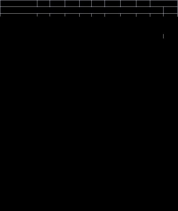База рефератов Дипломная работа Оценка анализ и диагностика  Структурные характеристики имущественного потенциала активов предприятия