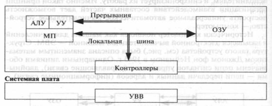 Структурная схема современного