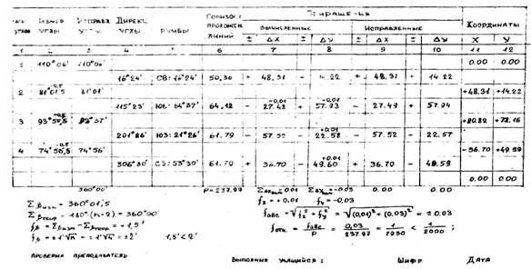 Как рассчитать координаты точек хода