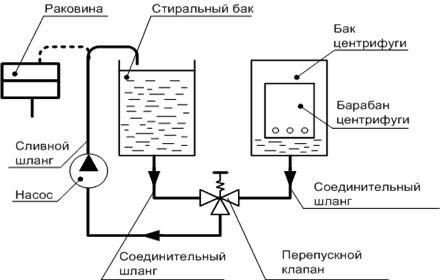 Рис. 2 Гидравлическая схема