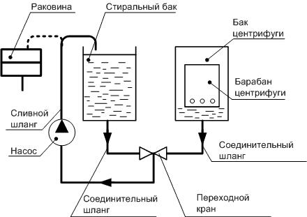 Рис. 3 Гидравлическая схема