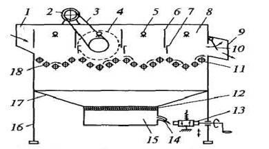 База рефератов Курсовая работа Расчетная часть механического  1 загрузочное окно 2 электродвигатель 3 клиноременная передача 4 цилиндрическая передача 5 коллектор для подачи воды 6 перегородка