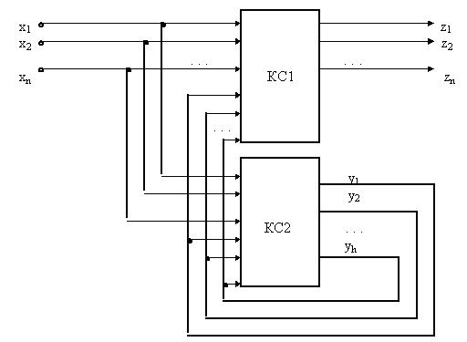 Упрощенная Структурная схема с
