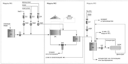 Рис.6: Схема